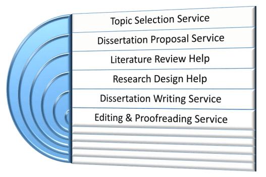 Dissertation help service velden